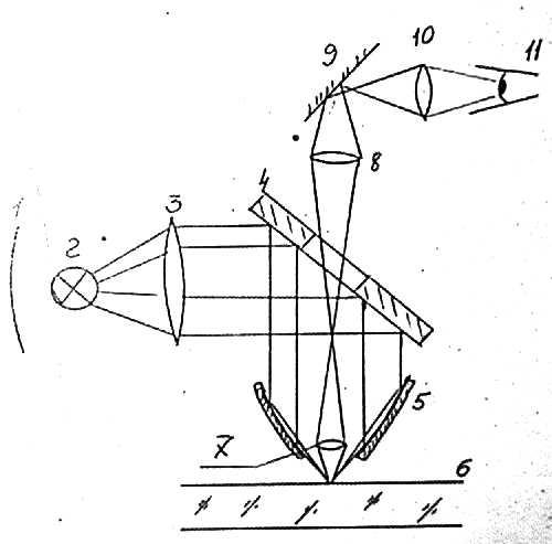 Рис.31. оптическая схема